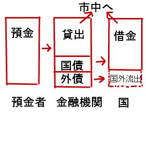 Cocolog_oekaki_2010_03_09_16_42